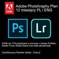 Photography Plan (Photoshop+Lightroom)
